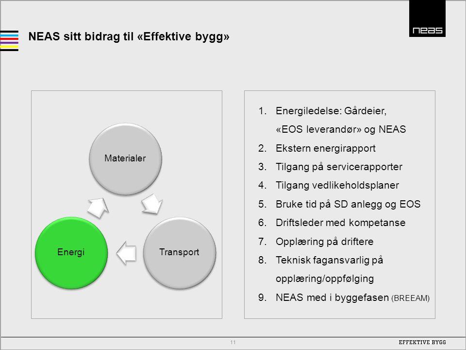 NEAS sitt bidrag til «Effektive bygg»