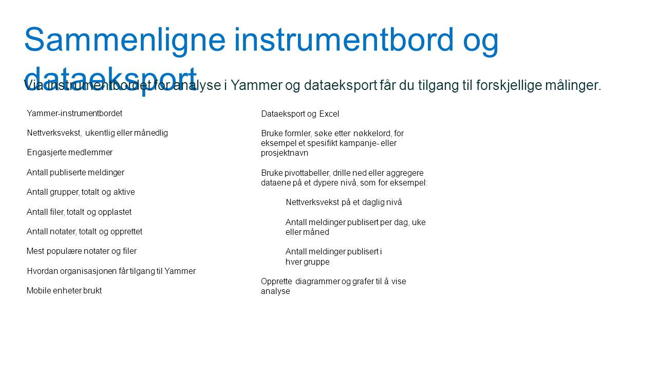 Sammenligne instrumentbord og dataeksport