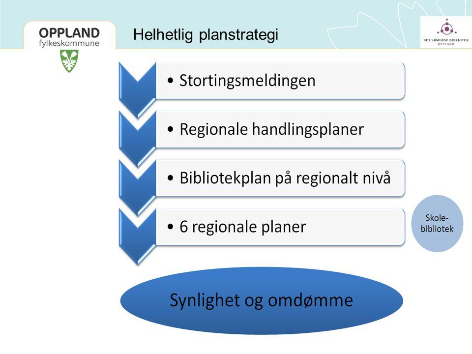 Helhetlig planstrategi