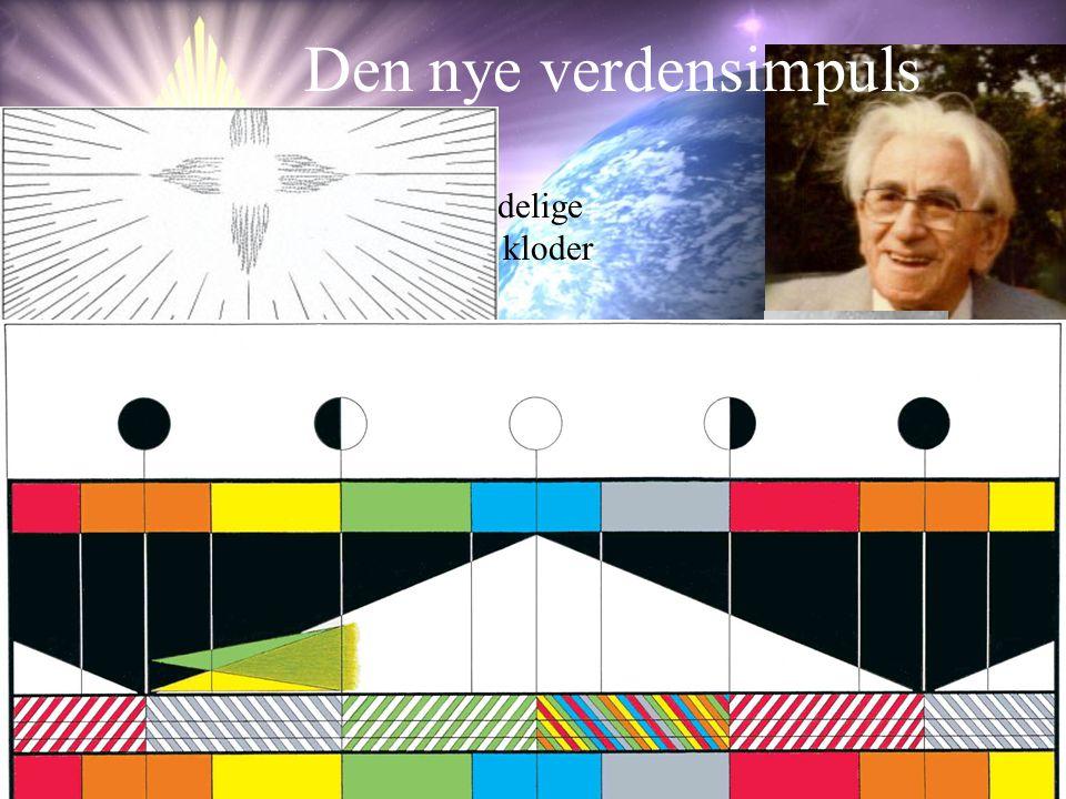Den nye verdensimpuls - startet rundt 1890 - og flere åndelige