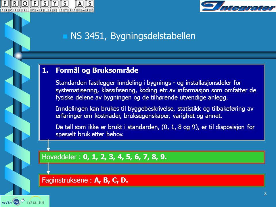 NS 3451, Bygningsdelstabellen