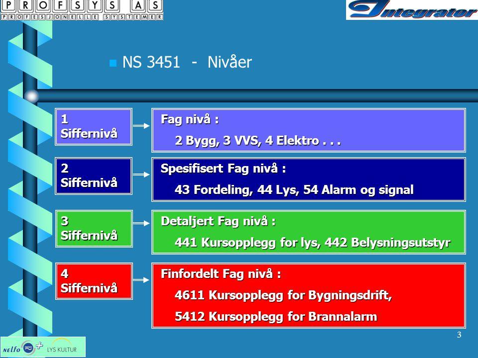 NS 3451 - Nivåer 1 Siffernivå Fag nivå :