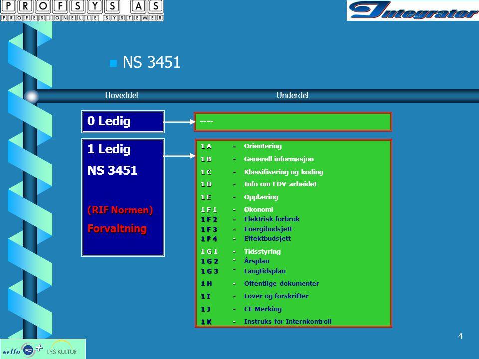 NS 3451 0 Ledig 1 Ledig NS 3451 Forvaltning ---- (RIF Normen) Hoveddel