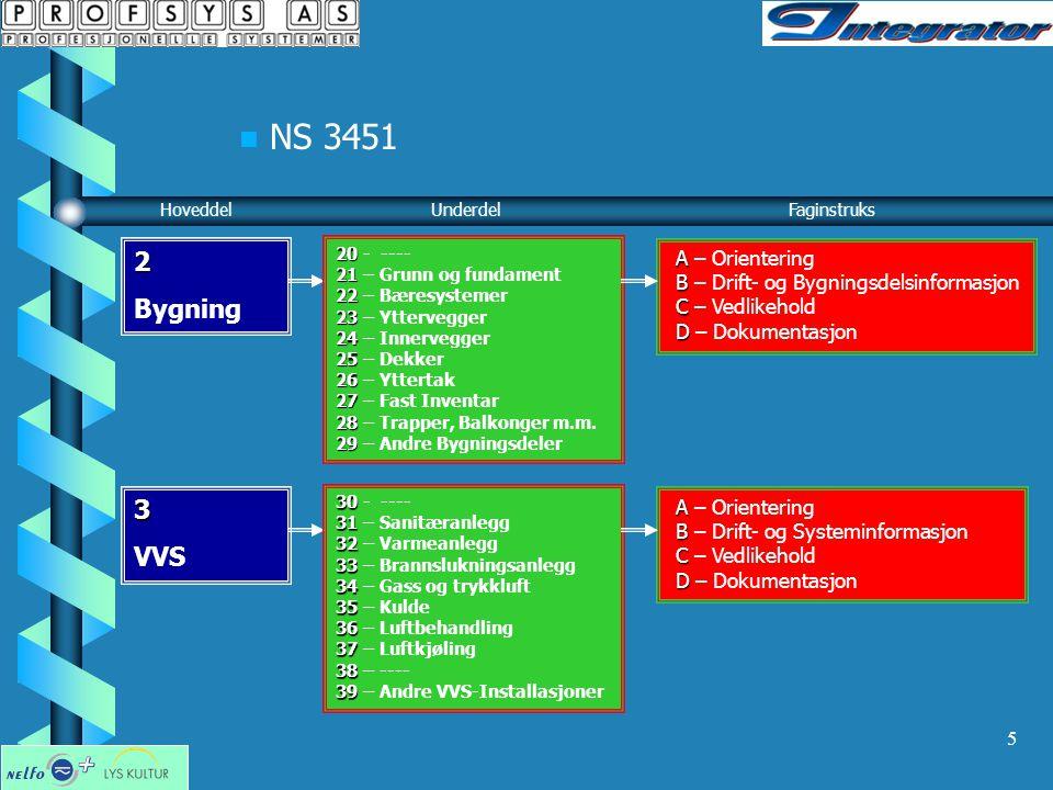 NS 3451 2 Bygning 3 VVS A – Orientering