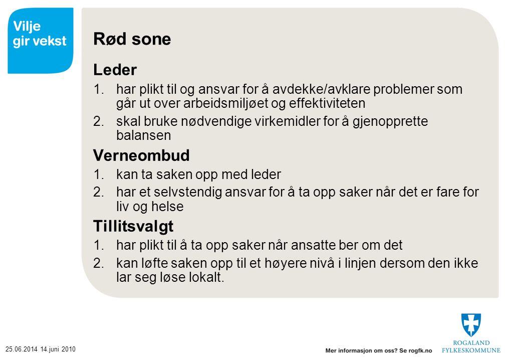 Rød sone Leder Verneombud Tillitsvalgt