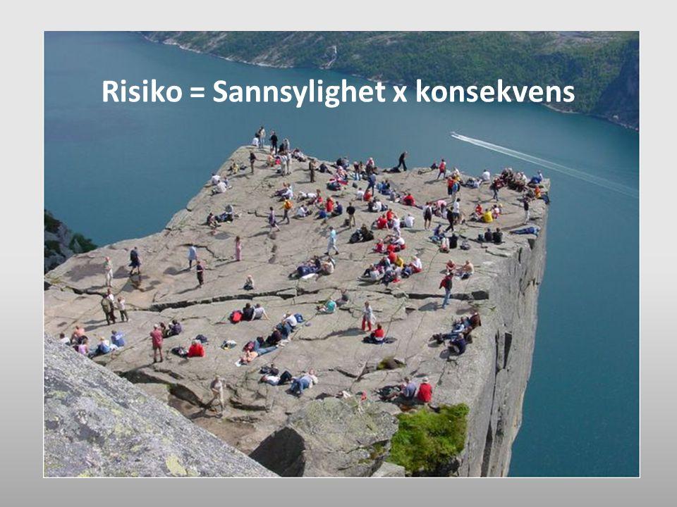Risiko = Sannsylighet x konsekvens