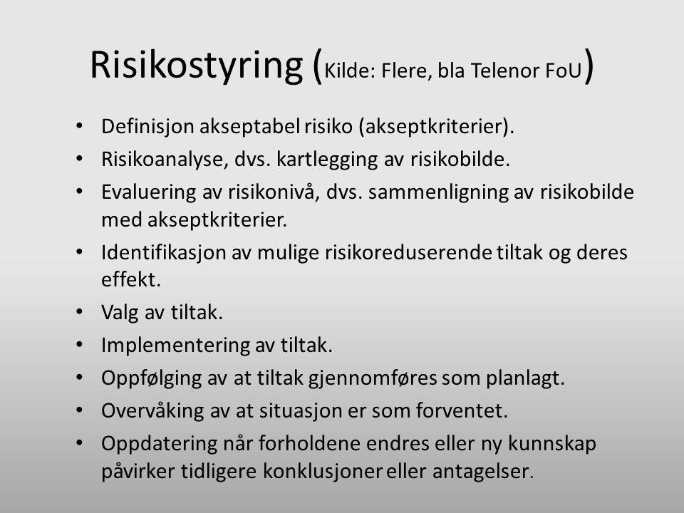 Risikostyring (Kilde: Flere, bla Telenor FoU)