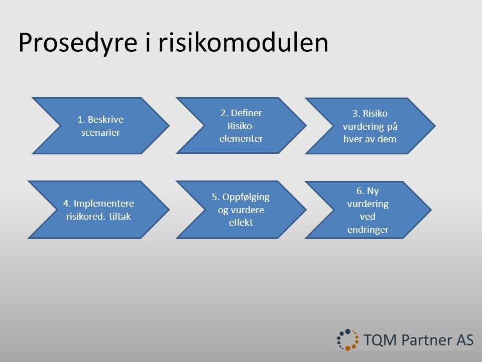 Prosedyre i risikomodulen