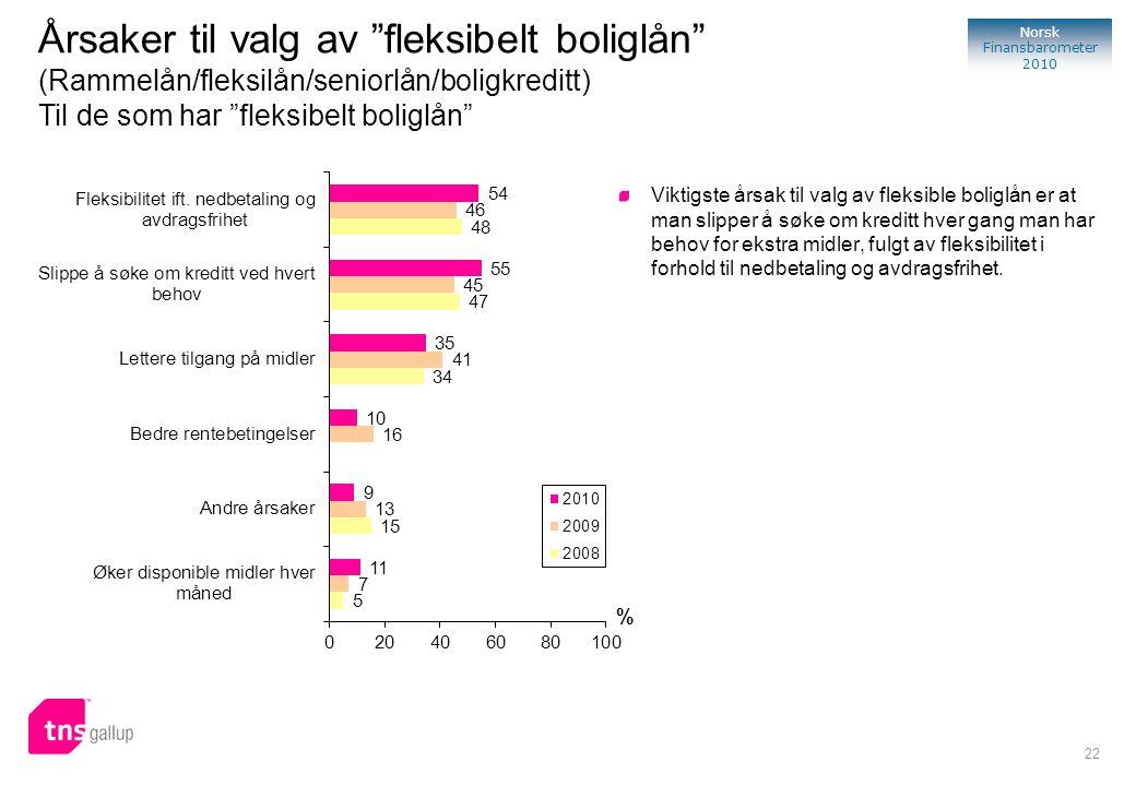Årsaker til valg av fleksibelt boliglån (Rammelån/fleksilån/seniorlån/boligkreditt) Til de som har fleksibelt boliglån