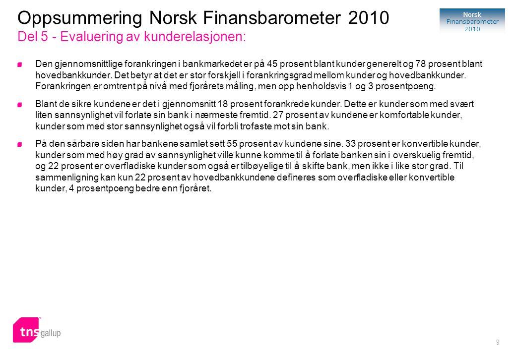 Oppsummering Norsk Finansbarometer 2010 Del 5 - Evaluering av kunderelasjonen: