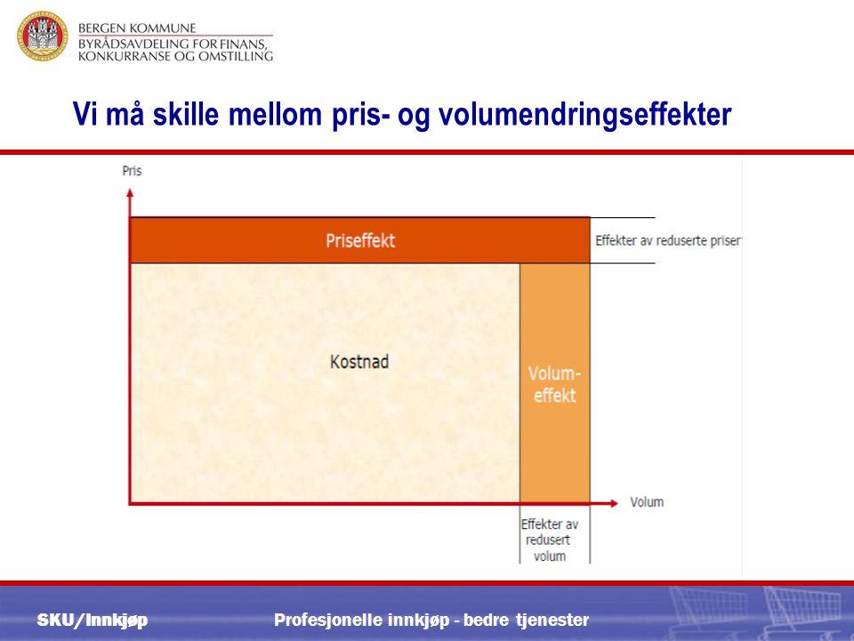Vi må skille mellom pris- og volumendringseffekter
