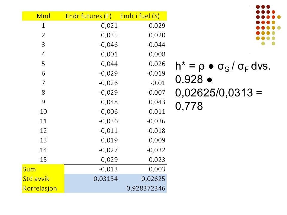h* = ρ ● σS / σF dvs. 0.928 ● 0,02625/0,0313 = 0,778