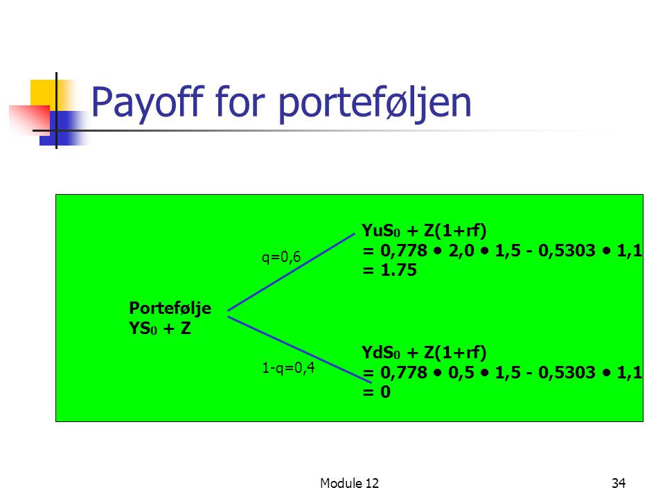 Payoff for porteføljen
