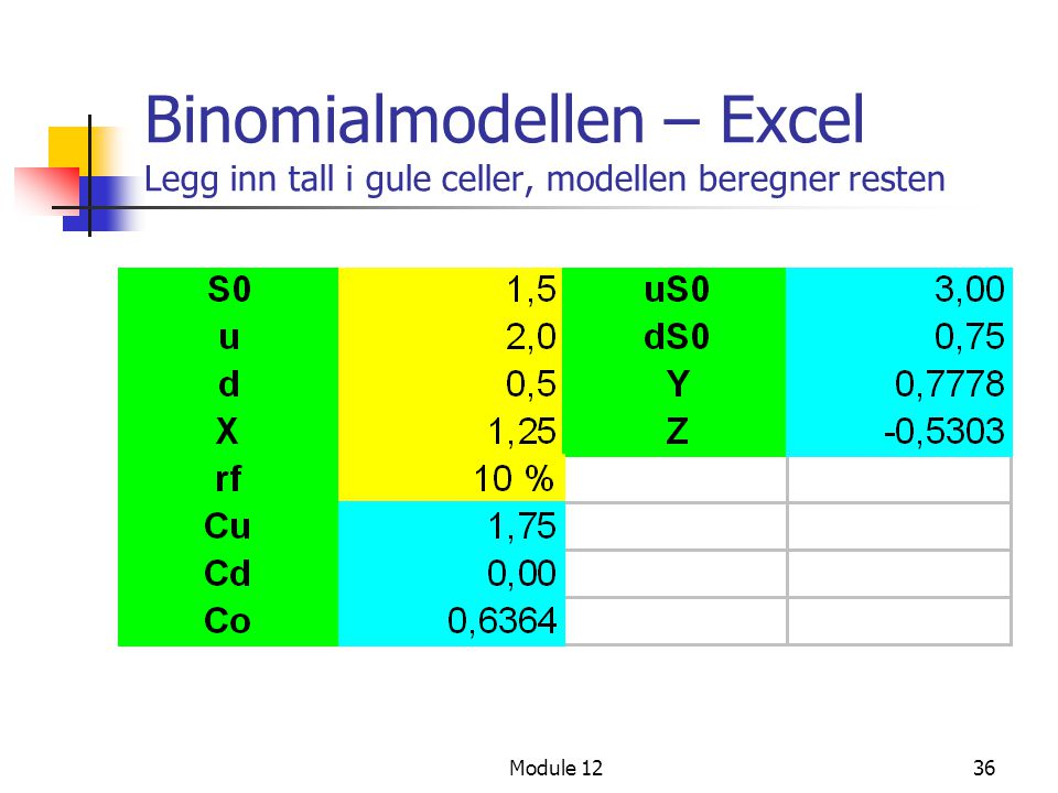 Binomialmodellen – Excel Legg inn tall i gule celler, modellen beregner resten