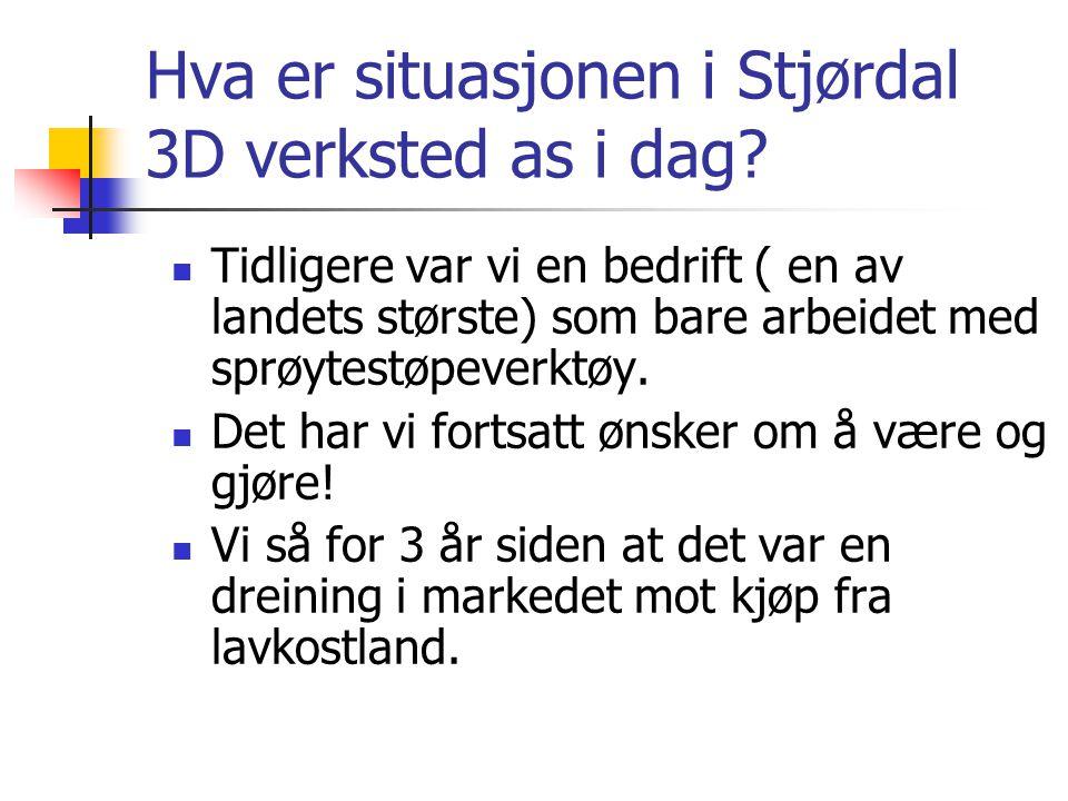 Hva er situasjonen i Stjørdal 3D verksted as i dag