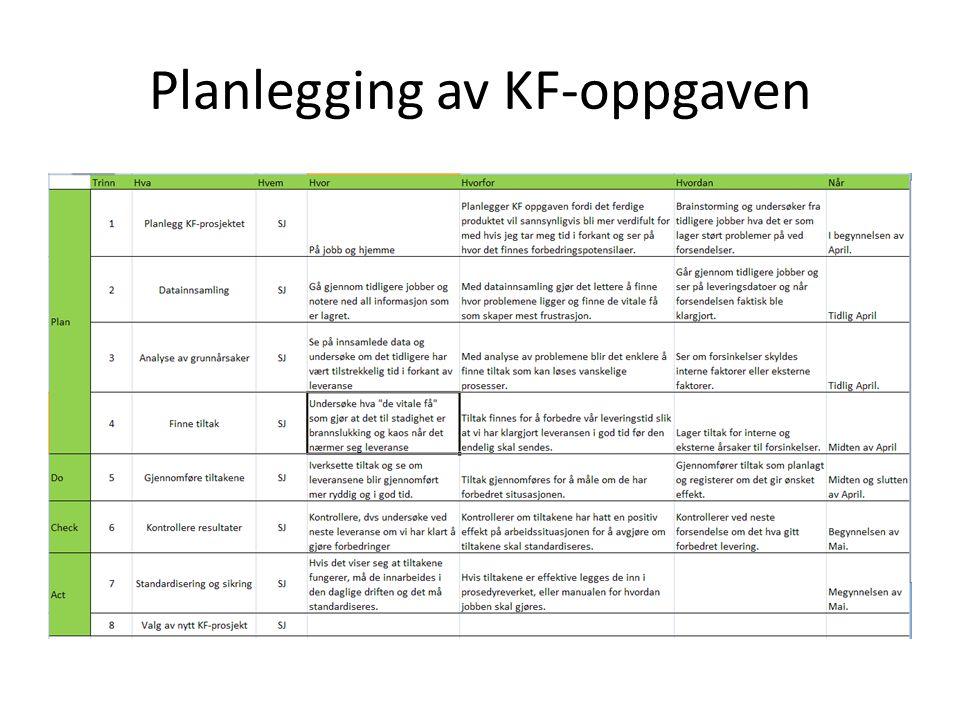 Planlegging av KF-oppgaven