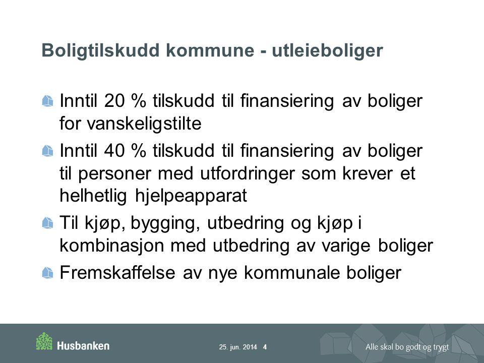 Boligtilskudd kommune - utleieboliger