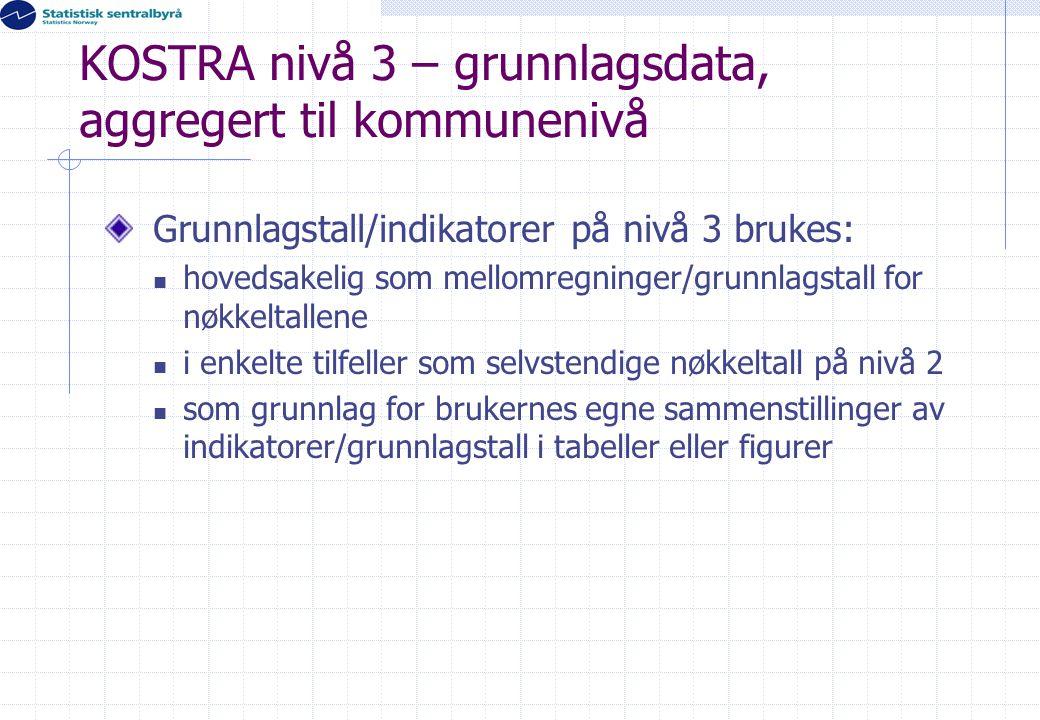 KOSTRA nivå 3 – grunnlagsdata, aggregert til kommunenivå