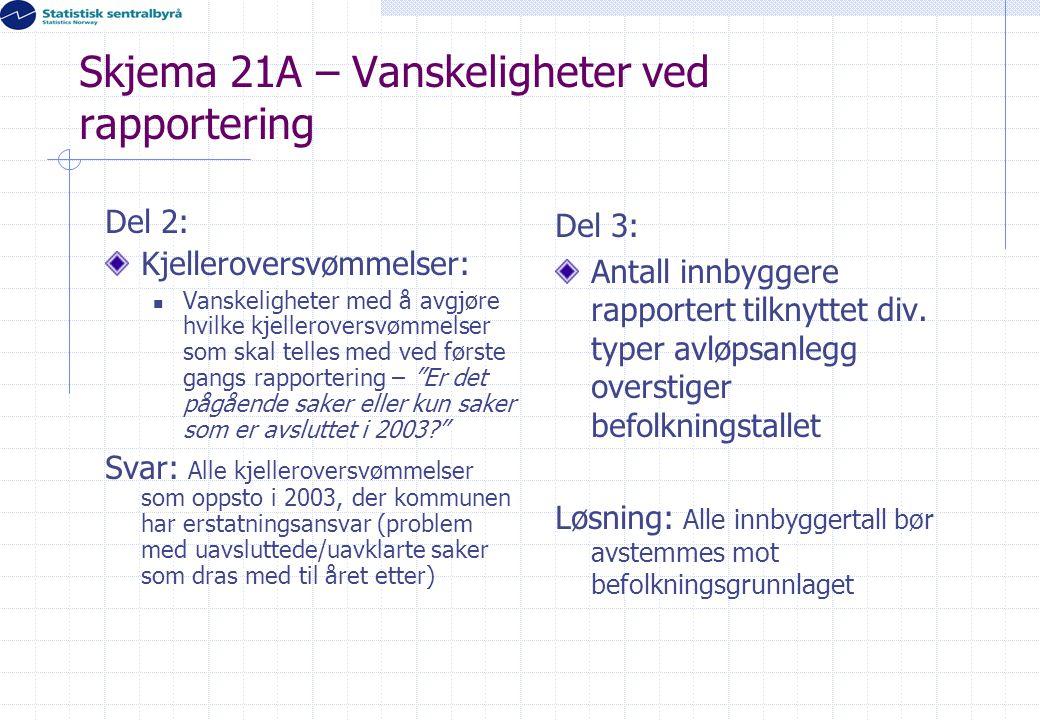 Skjema 21A – Vanskeligheter ved rapportering