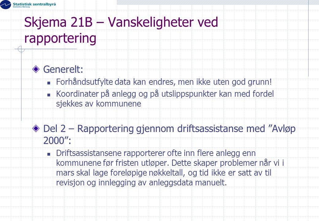 Skjema 21B – Vanskeligheter ved rapportering
