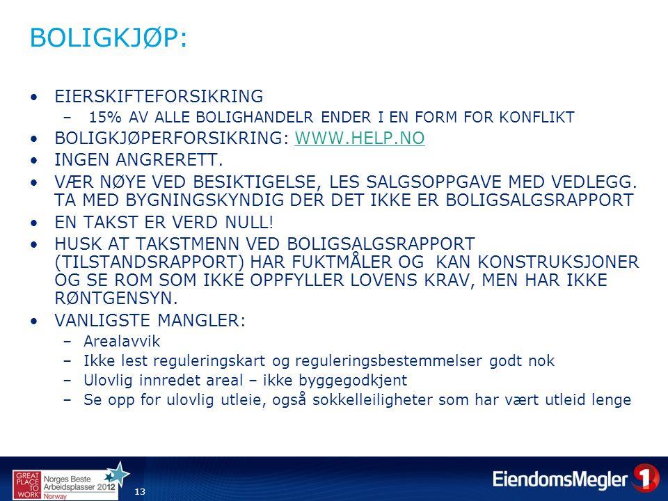 BOLIGKJØP: EIERSKIFTEFORSIKRING BOLIGKJØPERFORSIKRING: WWW.HELP.NO