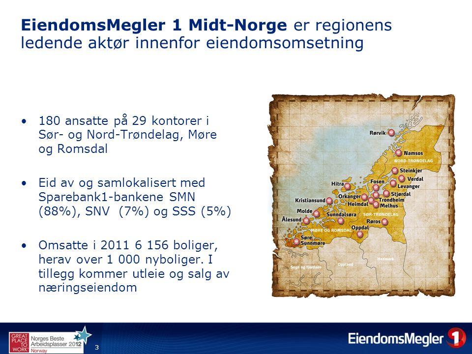 EiendomsMegler 1 Midt-Norge er regionens ledende aktør innenfor eiendomsomsetning