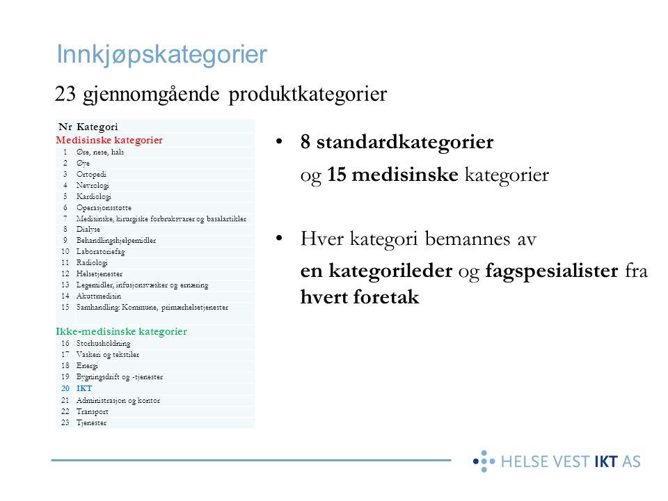 Innkjøpskategorier 23 gjennomgående produktkategorier