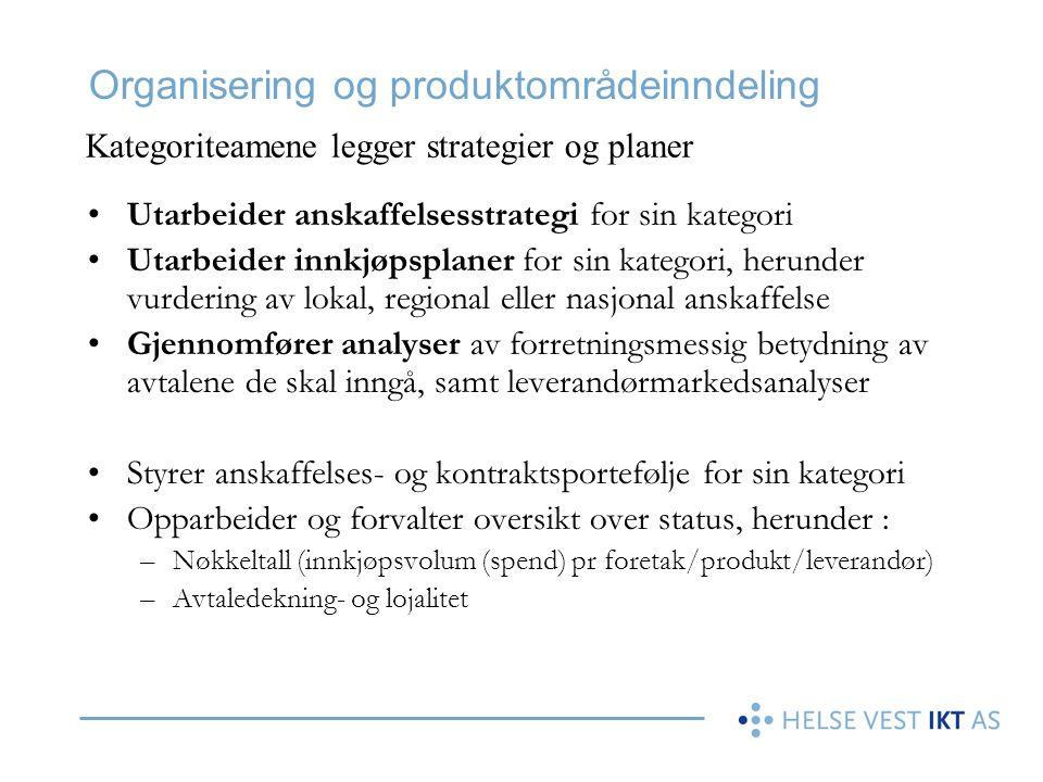 Organisering og produktområdeinndeling
