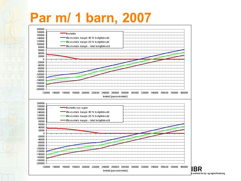 Par m/ 1 barn, 2007