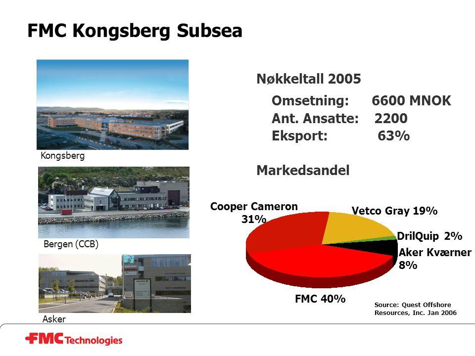 FMC Kongsberg Subsea Nøkkeltall 2005 Omsetning: 6600 MNOK