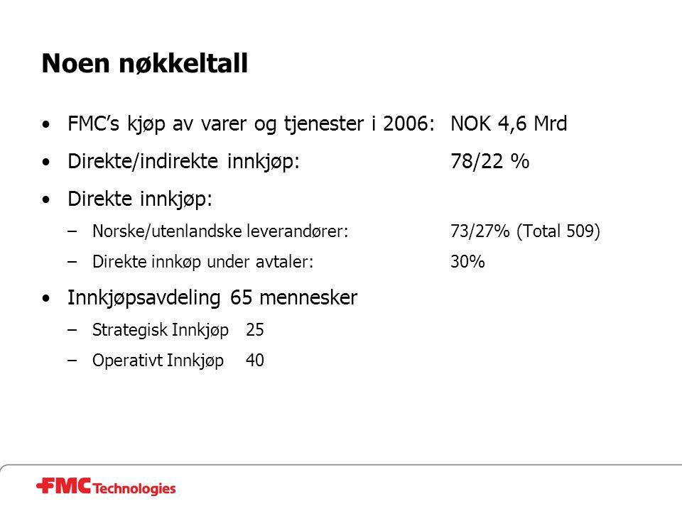 Noen nøkkeltall FMC's kjøp av varer og tjenester i 2006: NOK 4,6 Mrd