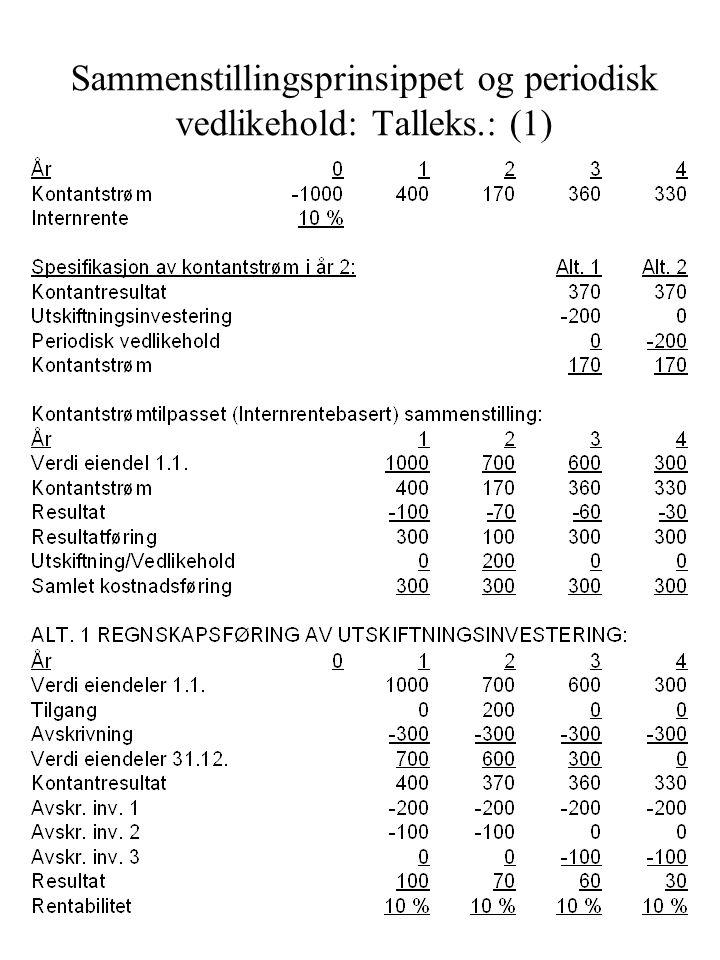 Sammenstillingsprinsippet og periodisk vedlikehold: Talleks.: (1)