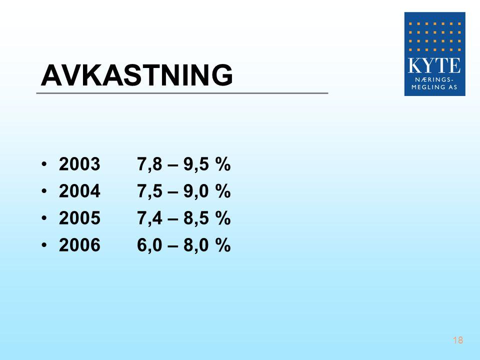 03.04.2017 AVKASTNING 2003 7,8 – 9,5 % 2004 7,5 – 9,0 % 2005 7,4 – 8,5 % 2006 6,0 – 8,0 %