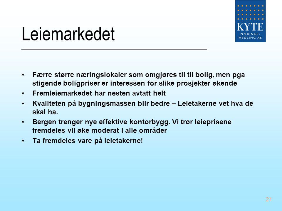 03.04.2017 Leiemarkedet.