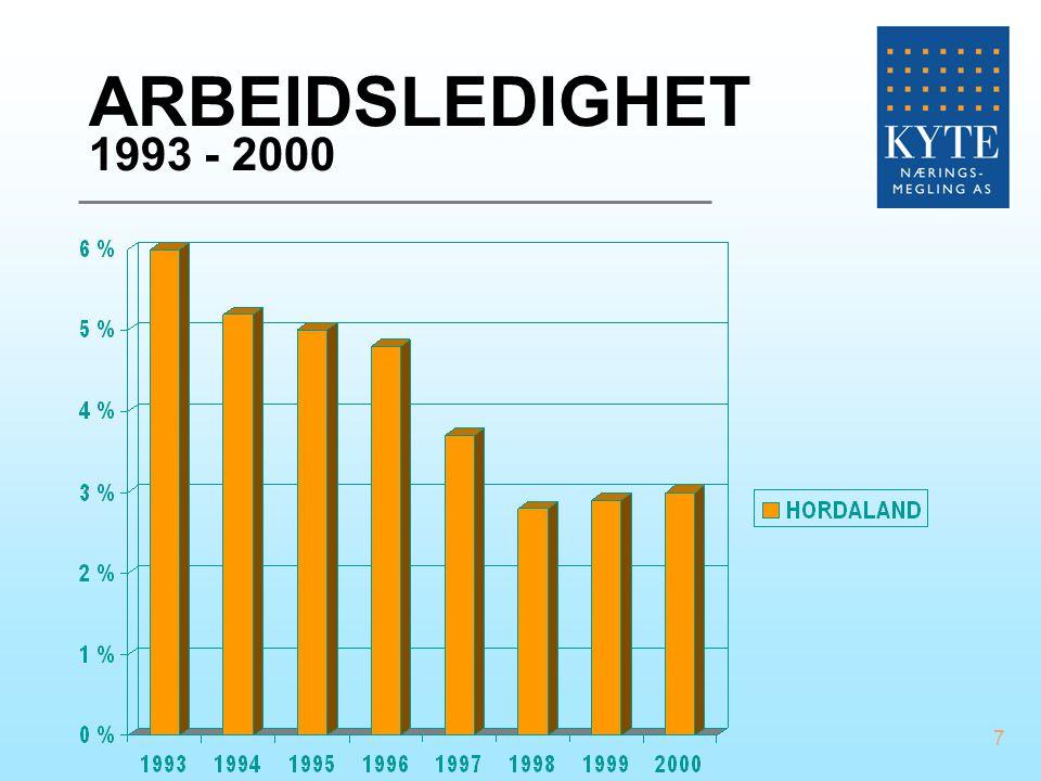 03.04.2017 ARBEIDSLEDIGHET 1993 - 2000