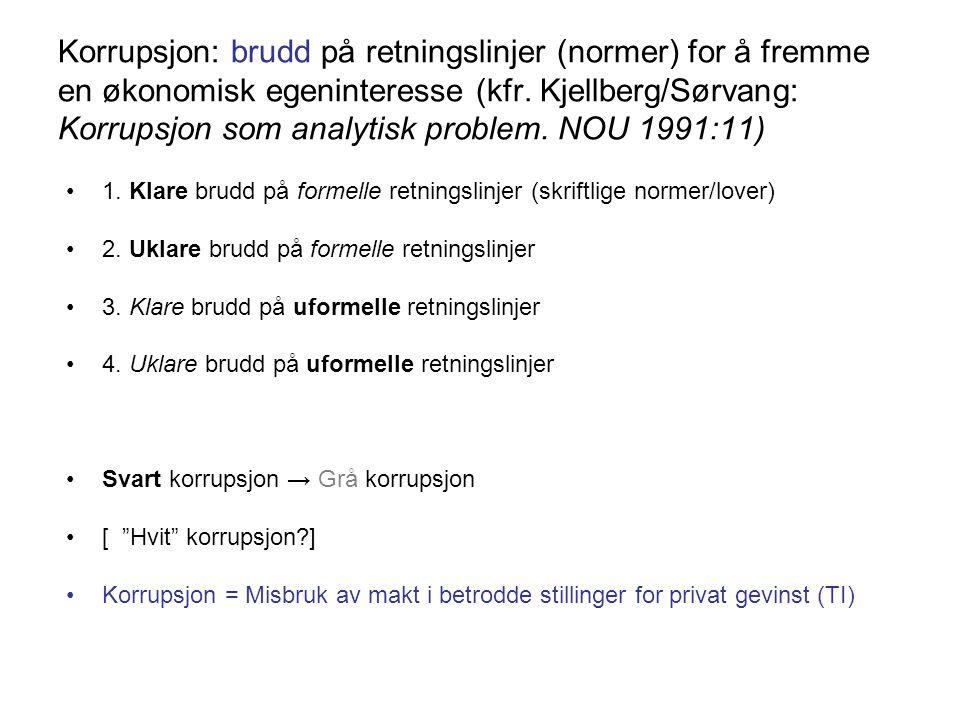 Korrupsjon: brudd på retningslinjer (normer) for å fremme en økonomisk egeninteresse (kfr. Kjellberg/Sørvang: Korrupsjon som analytisk problem. NOU 1991:11)