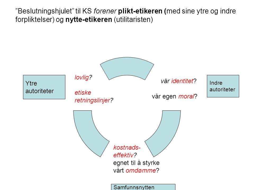Beslutningshjulet til KS forener plikt-etikeren (med sine ytre og indre forpliktelser) og nytte-etikeren (utilitaristen)