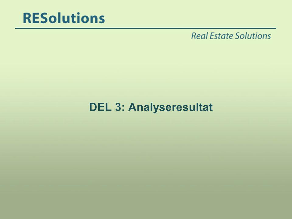 DEL 3: Analyseresultat