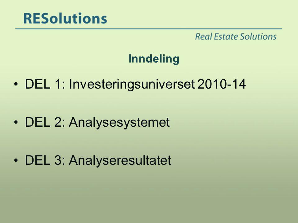 DEL 1: Investeringsuniverset 2010-14 DEL 2: Analysesystemet