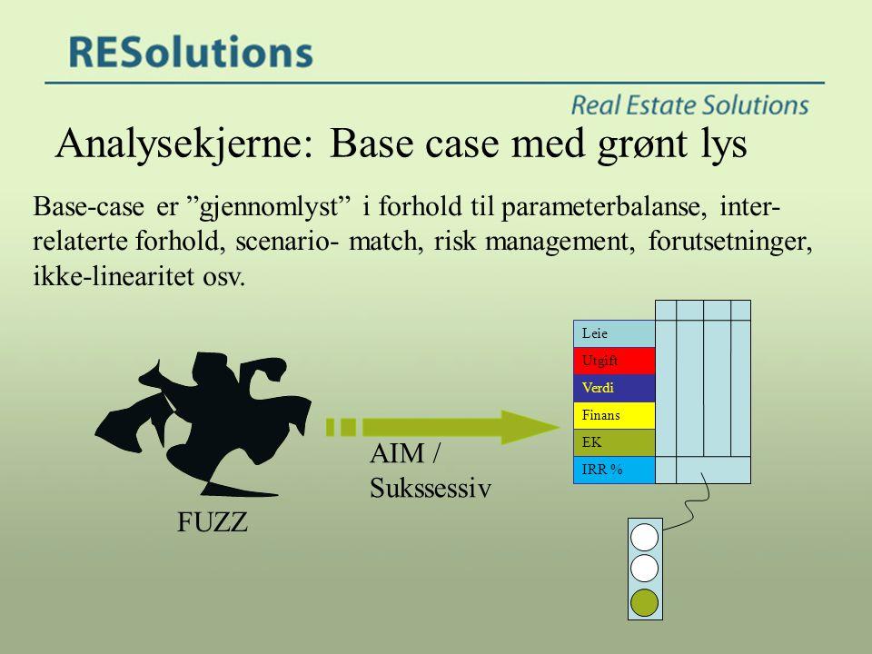 Analysekjerne: Base case med grønt lys