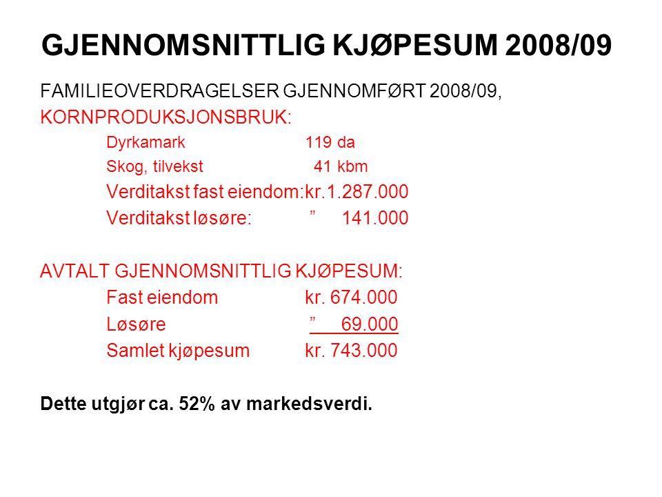 GJENNOMSNITTLIG KJØPESUM 2008/09