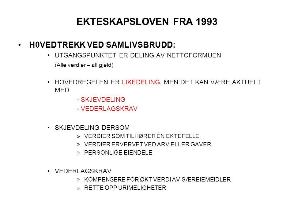 EKTESKAPSLOVEN FRA 1993 H0VEDTREKK VED SAMLIVSBRUDD: