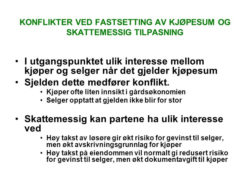 KONFLIKTER VED FASTSETTING AV KJØPESUM OG SKATTEMESSIG TILPASNING