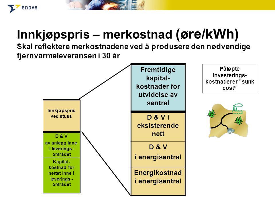 Innkjøpspris – merkostnad (øre/kWh) Skal reflektere merkostnadene ved å produsere den nødvendige fjernvarmeleveransen i 30 år