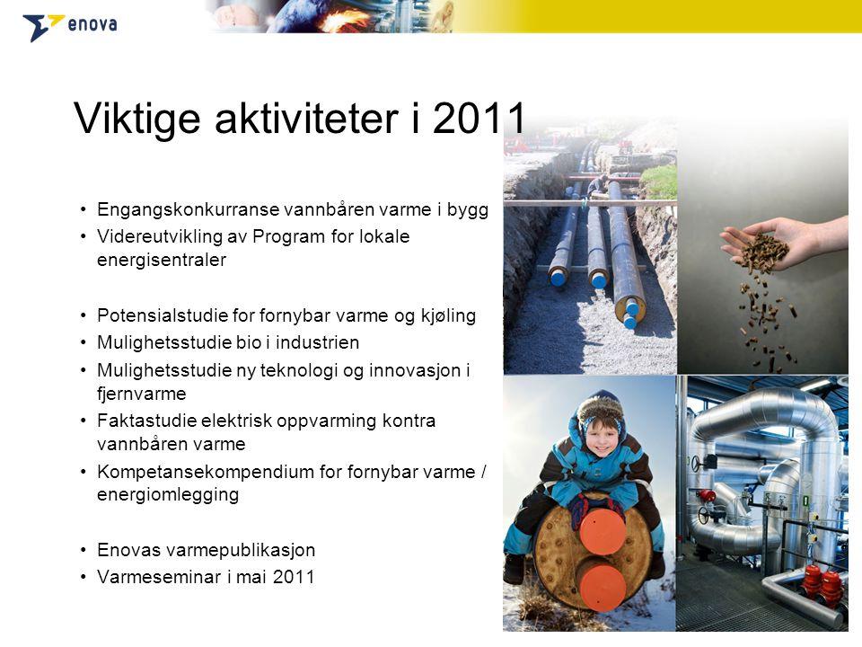 Viktige aktiviteter i 2011 Engangskonkurranse vannbåren varme i bygg