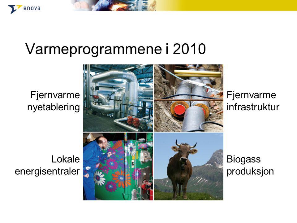 Varmeprogrammene i 2010 Fjernvarme nyetablering Fjernvarme