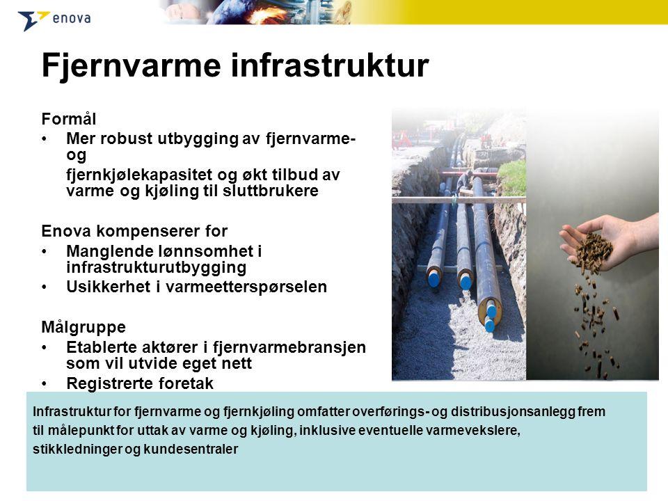 Fjernvarme infrastruktur