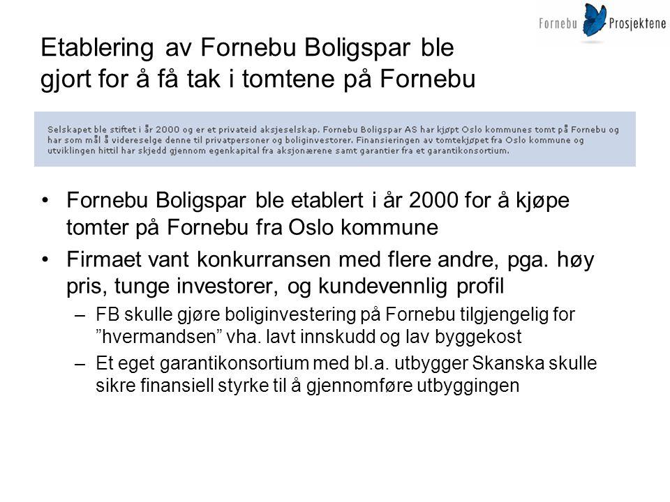 Etablering av Fornebu Boligspar ble gjort for å få tak i tomtene på Fornebu