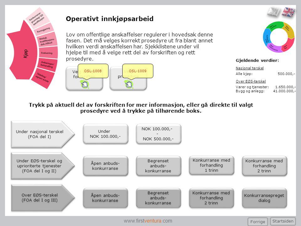 Operativt innkjøpsarbeid