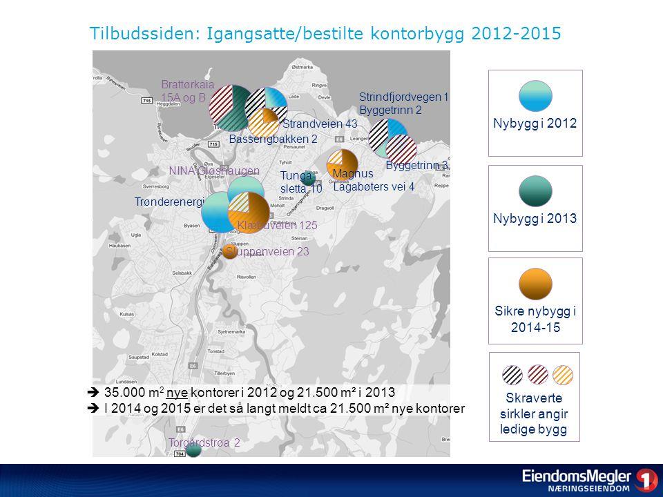 Tilbudssiden: Igangsatte/bestilte kontorbygg 2012-2015